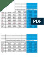 STATES IGR DATA 2016 sg fn
