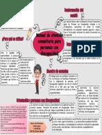 MANUAL DE ATENCIÓN COMUNITARIA PARÁ PERSONAS CON DISCAPACIDAD