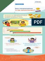 exp3-secundaria-1y2-infografia-Recurso2Impactodelasactividadeshumanasenelambiente-1