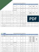 Bd Productos Bioinsumos 31 Dic 2020 Ica