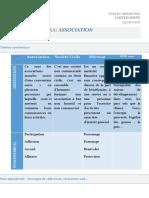 [Template] Paa s4 2021 - Fiche Association Remplie