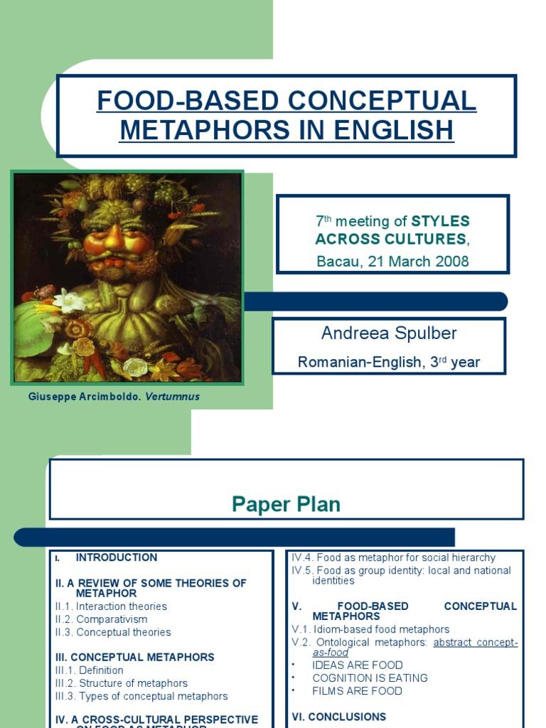 Conceptual Food Metaphors Finallll Metaphor Psychology