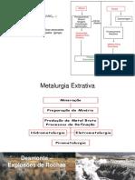 Rec. metais-hidro-eletro -2020