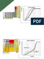Planilla Excel Para Cálculo de Granulometrías