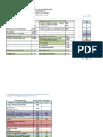 S17_Ejemplo Resuelto de Estado de Situación Financiera y Estado de Resultados