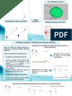 Unidad I Electrostatica Potencial Electrico-Diferencia de potencial electrico_2