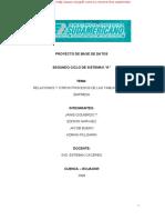 Cdocumentsandsettingscnnescritorioproyectobasededatospdf 090605082605 Phpapp02 Convertido