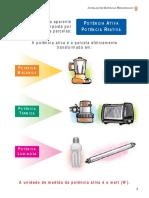 Manual de Instalações Elétricas Residenciais Part2