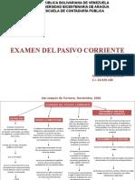 Mapa Conceptual. Auditoria II. María Santella. C.I. 24.929.168