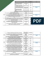 Vii Workshop Ci Farmaco_links Atualizados 14.07