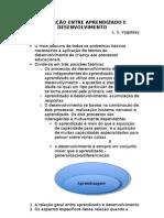Interação entre aprendizado e desenvolvimento Vygotsky