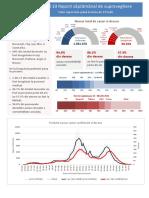 Raport Saptamanal (EpiSaptamana28_2021)