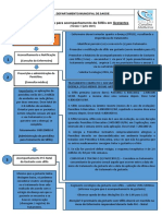 Fluxograma Sífilis em gestantes versão1