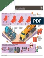 Ficha 01 Uso de Cuñas de Seguridad y Sus Características