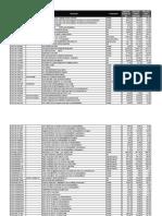 Nueva Lista 3m Sub Mayo 2021 PDF