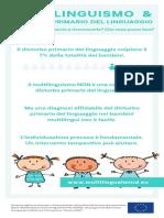 Bilinguismo -Tag Brochure Ital Digital Final 141020 FINAL