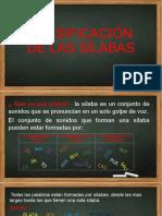 CLASIFICACIÓN DE LAS SÍLABAS
