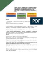 repaso evaluacion Medicina del Trabajo T1