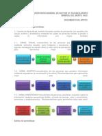 Documento de Apoyo. Estilos y Canales de aprendizaje (1)