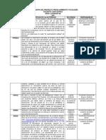 CRONOGRAMA DEL PROYECTO MEDIO AMBIENTE Y ECOLOGA