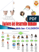 factores del desarrollo humano