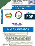 Estructuras repetitivas anidadas