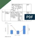 PIB Y PEA