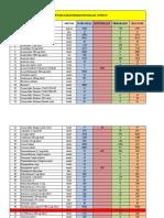 10 Juli 2020_Daftar Obat BMHP dan Alkes