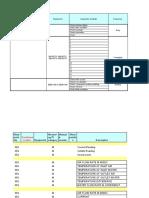 3.Inspection plans
