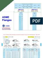 ASME Flanges Class (PN) & NPS (DN)