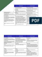 International Measurement Standards