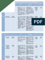 2020-2021 Plano Anual de Atividadades Mundo Marinho 1