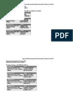 Tribunales Para Publicar Ciencias y Didactica 2021