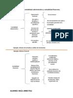 Diferencia entre contabilidad administrativa y contabilidad financiera