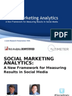social marketing analytics
