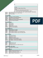 Transaction Codes for SAP 4 7 - MM