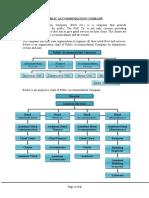PUBLIC ACCOMMODATION COMPANY