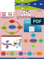 Poster Científico Web 3.0