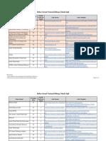 List Jurnal Nasional Terakrediasi S1, S2, S3, dan S4