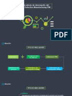 S6-Introduccion-KPIS-PQDSCM