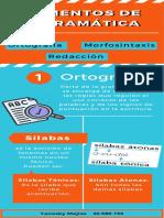 Infografía de Gramática