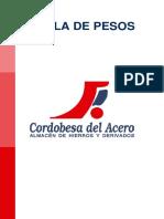 tabla-de-pesos