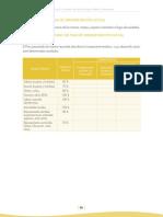 Plan Impl Social_Reg Social_MMAyA