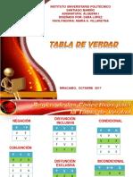 PASOS PARA TABLA DE VERDAD