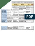 MERLY JHOWYrubrica AutoevaluacionPEI PAT (1)