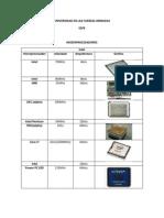 trabajo. comp2 MICROPROCESADORES