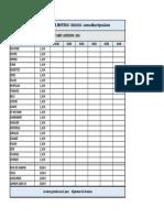 tarif saucissons 2018 pdf