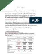 10.09.2015 Les Trois Domaines Du Vivant
