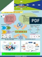 Poster Cientifico. La Web 3.0