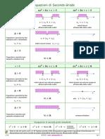Schema_Disequazioni_secondo_ grado